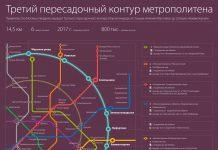 Новые карты столичной подземки